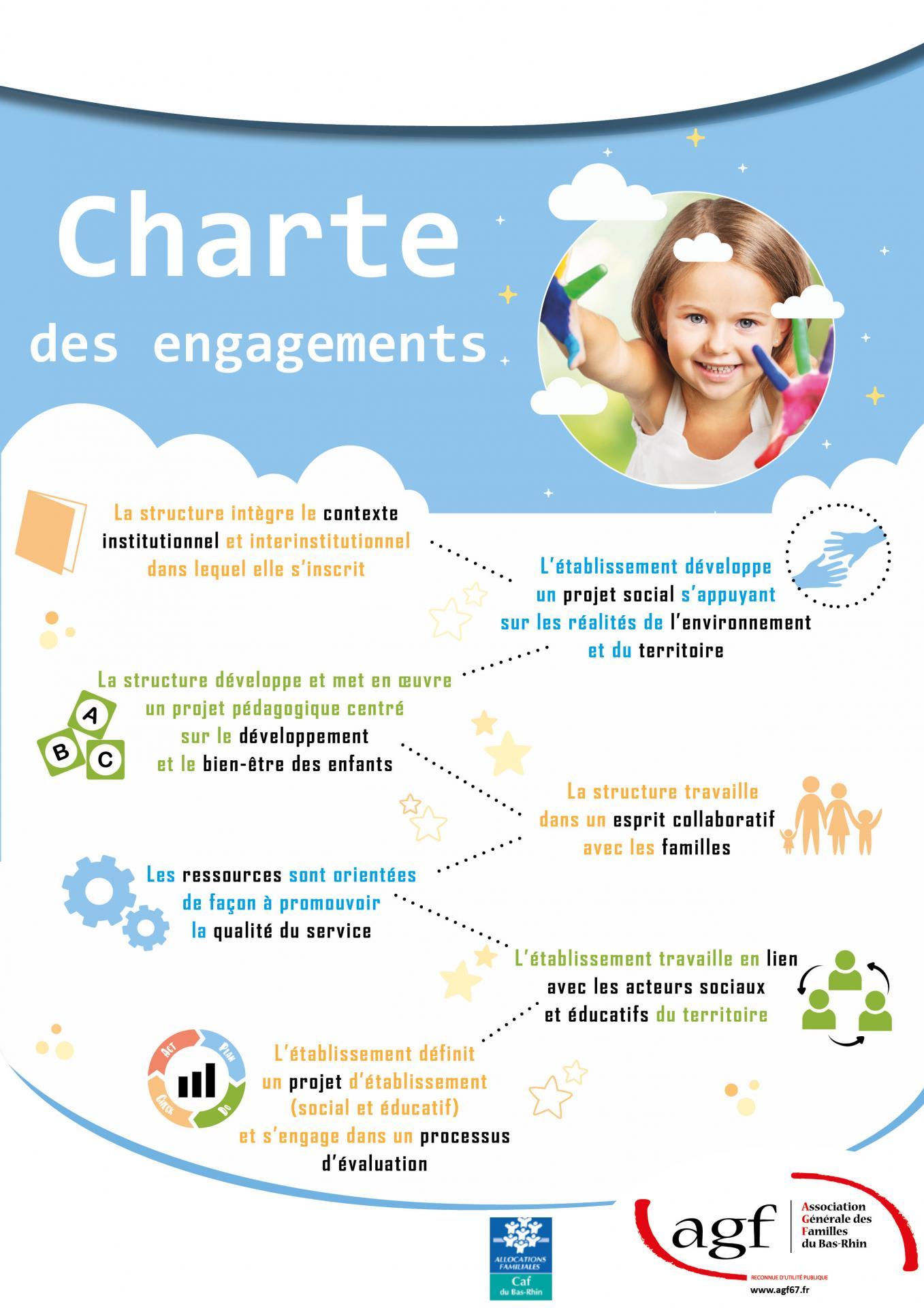 Charte projet qualite e1547653028819